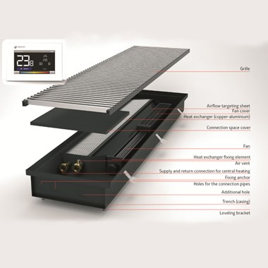 DQ Heating Trench Radiator Heater